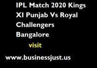 IPL Match 2020 Kings XI Punjab Vs Royal Challengers Bangalore
