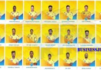 csk team 2020 players list with photo